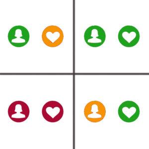Een optimale online reputatie bereik je door in de hoofden en harten van anderen te komen.